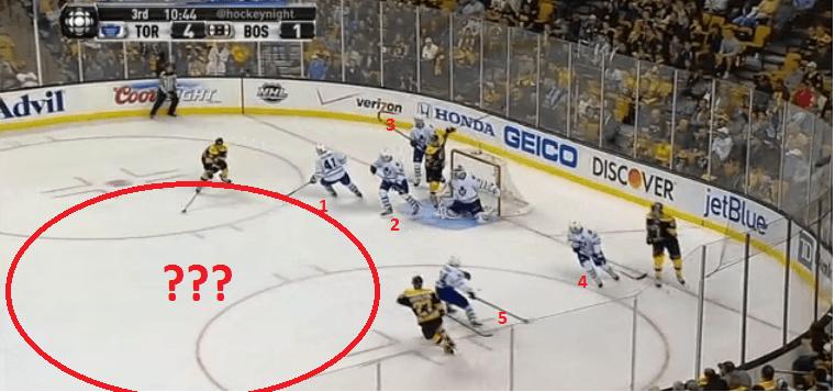 Leafs Nobody home Boston 2nd Goal